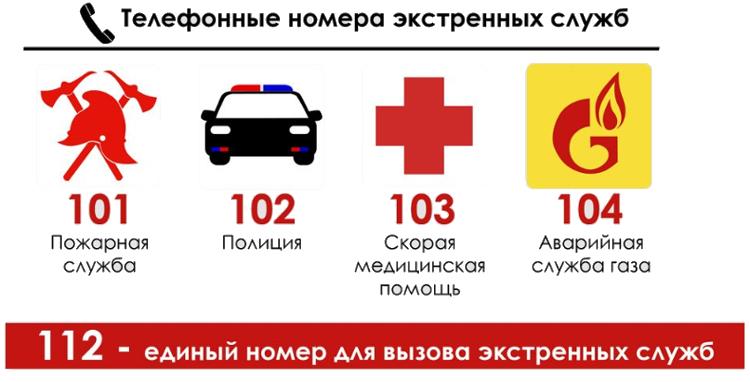 Телефоны служб оказания  экстренной помощи в г. Бердске