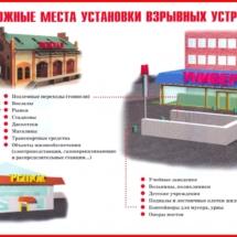 vozmozhnye_mesta_ustanovki_vzryvnykh_ustroistv