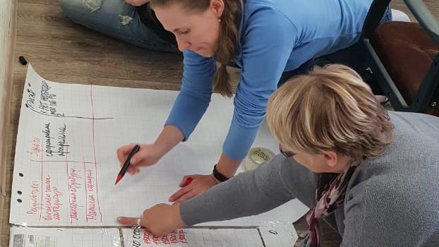 Обучение по созданию социального проекта «От идеи до получения гранта»