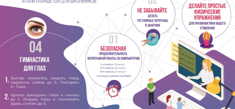 Обучение на дому. Инструкция от Минпросвещения России