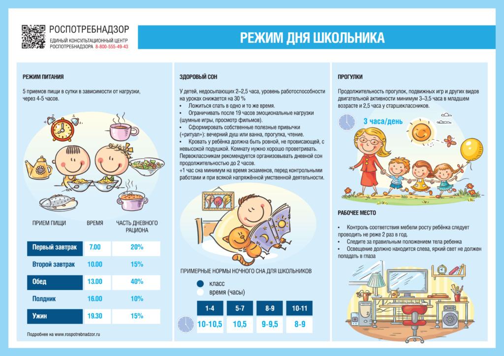 О рекомендациях Роспотребнадзора по организации режима дня для школьников